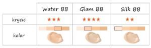 CLIO VF 21 Water/Glam/Silk BB